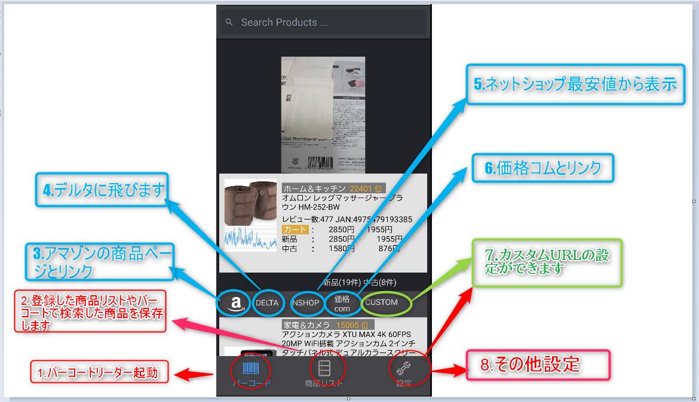 デルタアプリ版機能紹介